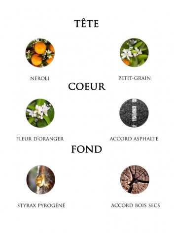 Maison Douze perfume sans ambages 100 ml
